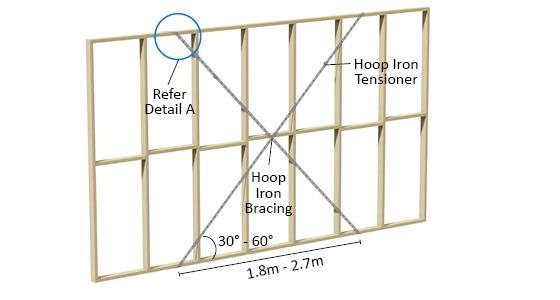 Hoop Iron - Stainless Steel - Dunnings