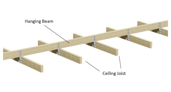 Ceiling Tie Joist Tie Dunnings